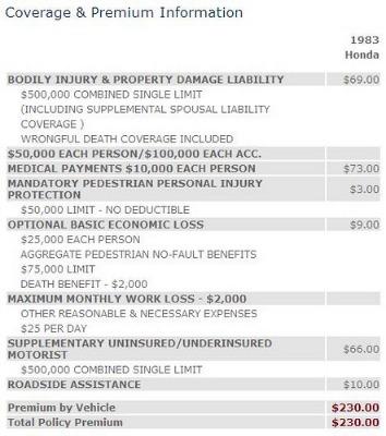 short term auto1 standard car insurance policies