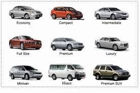 Car Rental Covered By Auto Insurance